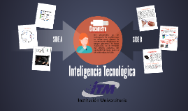 Inteligancia Tecnologica