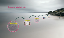 Turismo en Baja California