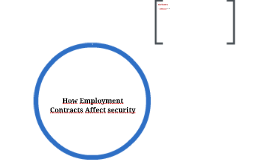 How Employment Contracts Affect security