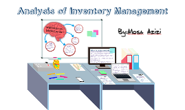 Copy of Analysis of Inventory Management