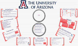 University of Arizona Career Services