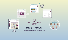 Company Marketing Resources