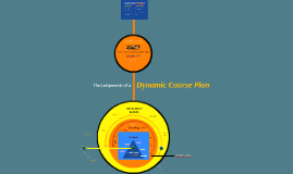 The Dynamic Course Plan 2018-19