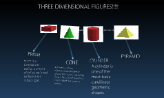 Three dimensional figures!