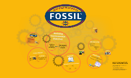 Marketing Communications: Fossil
