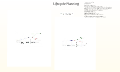 Lifecycle Planning draft