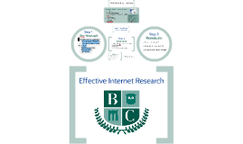 Copy of Effective Internet Research