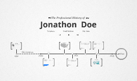 Timeline Prezumé by John Kane