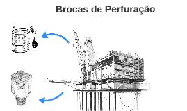 Brocas de Perfuração
