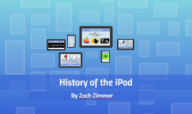 History of the iPod