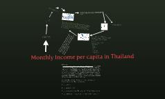 Income per capita in Thailand
