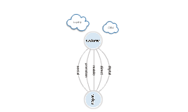 cloudbiz site map