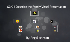 03.02 Describe the Family Visual Presentation