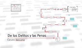 Copy of De los Delitos y las Penas