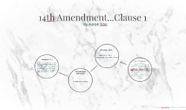 14 Amendment...Clause 1