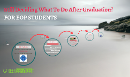 FINAL EOP: Still Deciding What To Do After Graduation?
