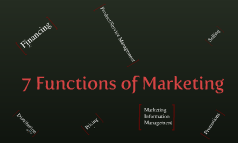 7 Functions of Marketing