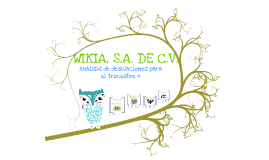Wikia, S.A. de C.V.