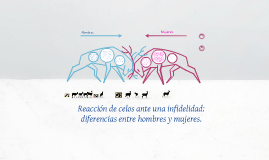Copy of Reacción de celos ante una infidelidad: diferencias entre hombres y mujeres y características del rival