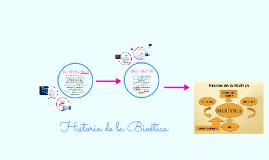 Copy of HISTORIA DE LA BIOETICA