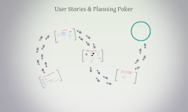 User Stories & Planning Poker