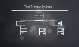 The Theme System