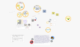 Copy of Learning PREZI