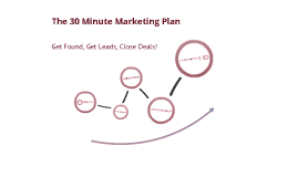 The 30-Minute Marketing Plan