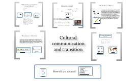 Copy of Cultural communication and adjustment