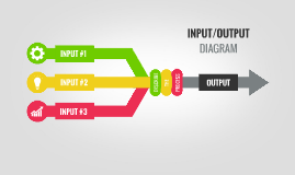 Copy of Input Output Diagram - Free Prezi Template