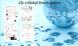 Copy of AP Human Geography: Development (Ch. 9)