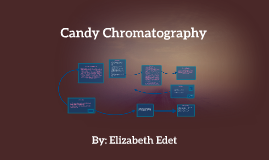 Copy of Candy Chromatography