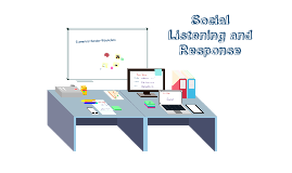 Social Listening and Response