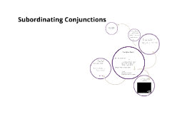Copy of  Subordinating Conjunctions