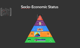 socio economic status 2010 related literature The relationship between low socio-economic status can contribute to crime-related of low and high socio-economic status, literature has been used to.