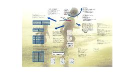 Copy of 유아교육