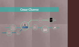 Copy of Cesar Chavez