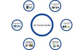 Six Forces Model