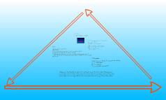 How To Teach the Rhetorical Triangle