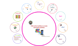 Free online facilities that enable teachers to create interactive activities