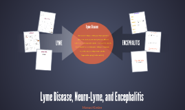 Copy of Lyme Disease, Neuro-Lyme, and Encephalitis
