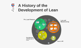 A History of the Development of Lean