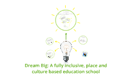 Copy of Dream Big: A fully inclusive, place and culture based school