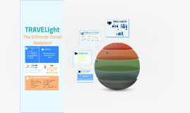 TRAVELight Travel App