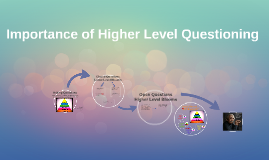 Importance of Higher Level Questioning