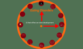Copy of Eating Disorders