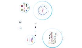 Interactieve ICT-toepassingen in het onderwijs