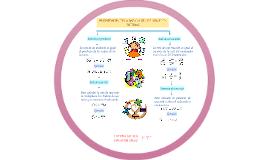 Copy of PROPIEDADES DE LA RADICACIÓN DE NÚMEROS ENTEROS