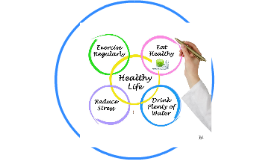 Why choose healthy living?