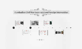 Cambodian Civil War (1970-1975) and Foreign Intervention